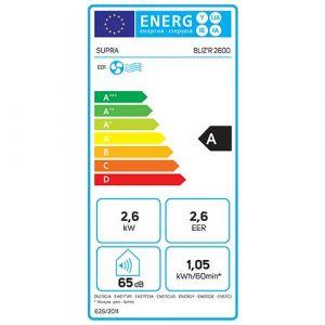 SUPRA BLIZ'R Climatiseur mobile - Etiquette énergétique A