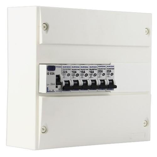 EUROHM Tableau électrique prééquipé 1 rangée 63A