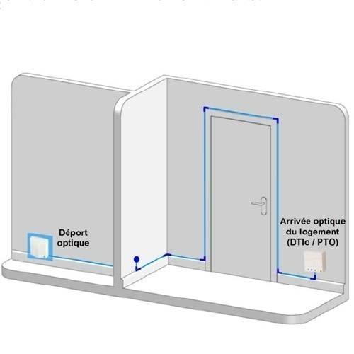 Kit IKEPE PT'Home DIY Rallonge fibre optique de 30m avec accessoires