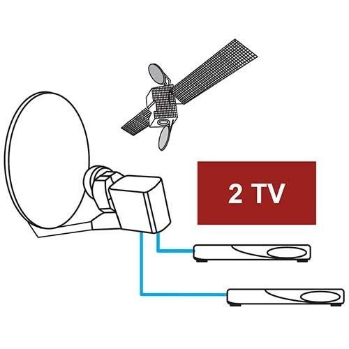 TONNA Tête satellite LNB Twin 2 sorties indépendantes - 2