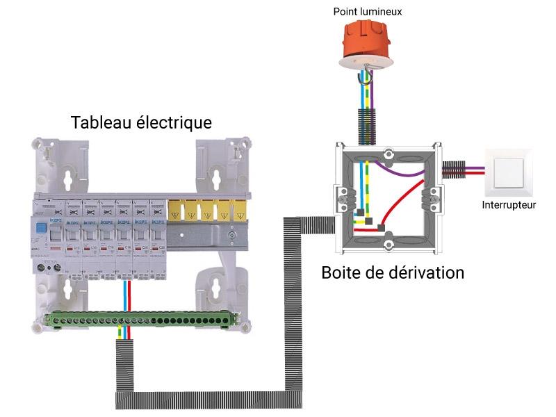 Extérieur Prise de courant 4 positions de distribution d/'alimentation électrique Jardin Prise électrique Jardin Prise Électrique Mur//Sol