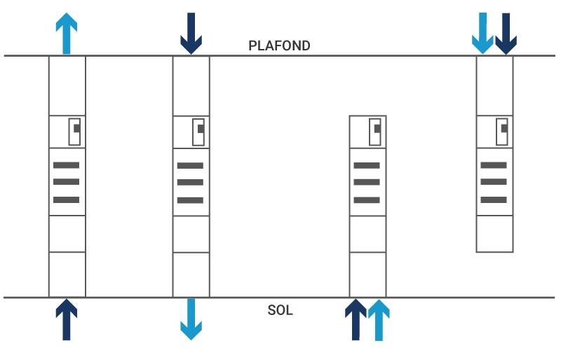 Schéma installation GTL